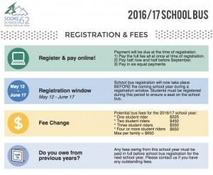 2016-17 Bus registration  fees